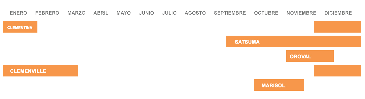 calendario_mandarina